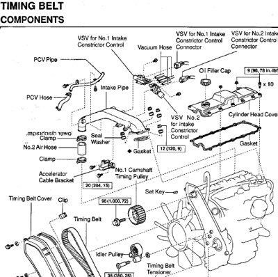 Daihatsu Sirion Electric Power Steering Problem Resolved further T4530421 Need belt diagram 02 altima 2 5 besides Basic principles of torque wrenches bolt tensioners4ad7 likewise Windshield wiper motor assy 1337 in addition Toyota Camry 2006 Vin Number 2298. on manual toyota corolla verso