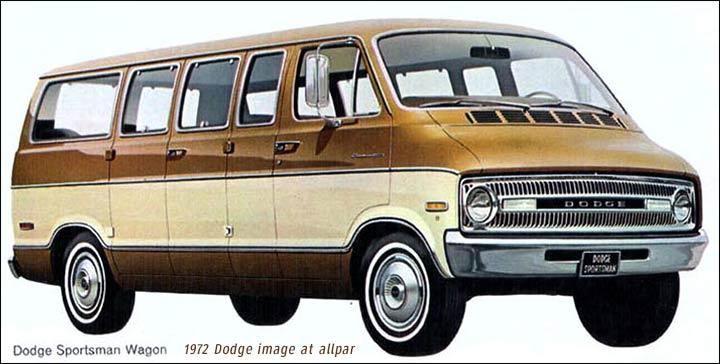 Chrysler Full Size Vans (1989-98) - sagin workshop car ...