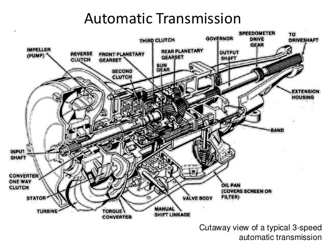 Fundamentals Of Motor Vehicle Technology  Workbook 3