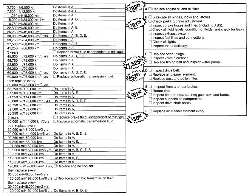 Honda Accord 2003-2014 Haynes Service Repair Manual - sagin workshop