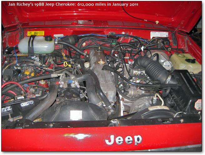 Jeep Cherokee Petrol 1993 1996 Haynes Service Repair