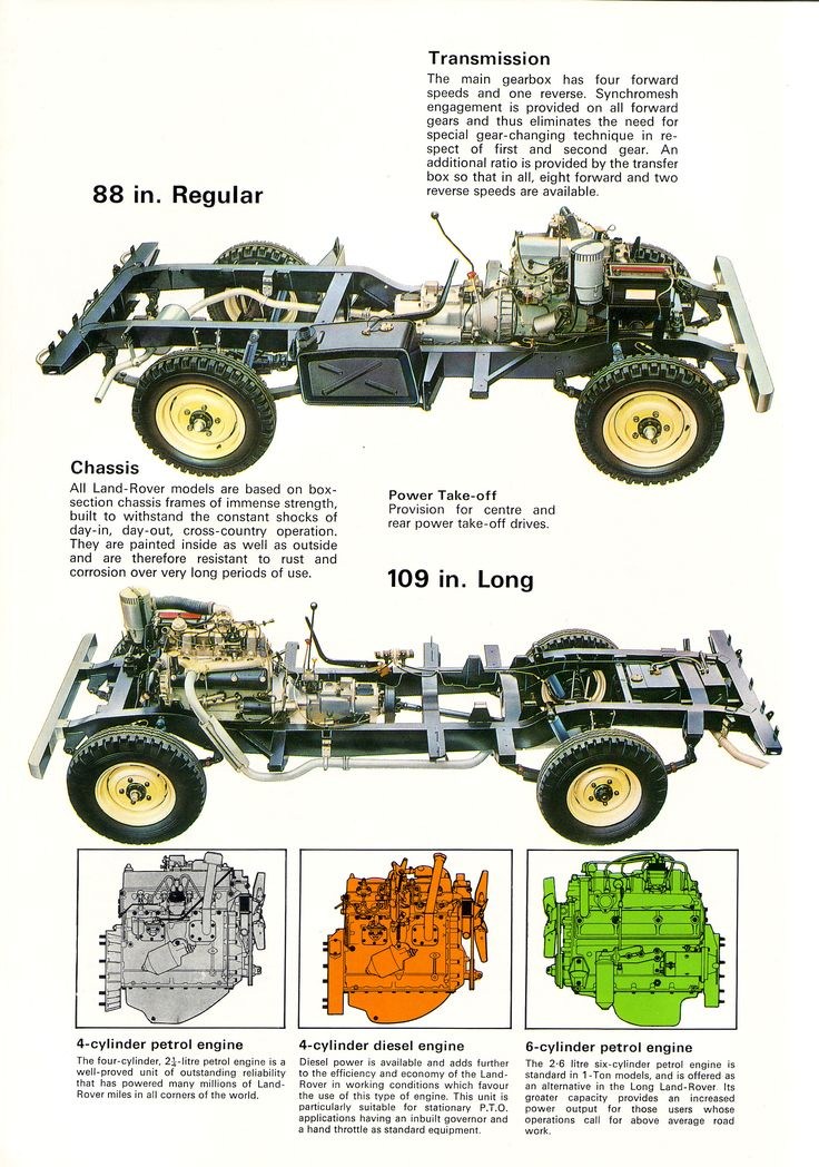 Land Rover Series 3 Repair Operation Manual 4 Cylinder