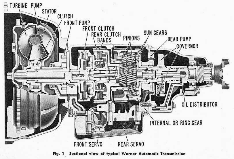 studebaker sagin workshop car manualsrepair books