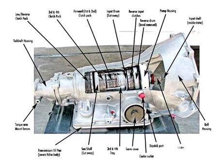 mercedes benz e class w124 w210 petrol 1993 2000 workshop. Black Bedroom Furniture Sets. Home Design Ideas